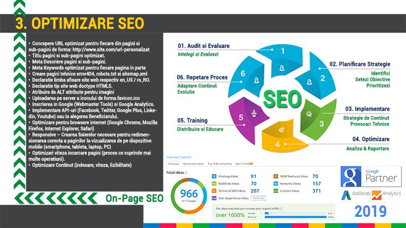 Optimizare-Seo-Website-Produse-Magazin-Online-Sarghy-Design