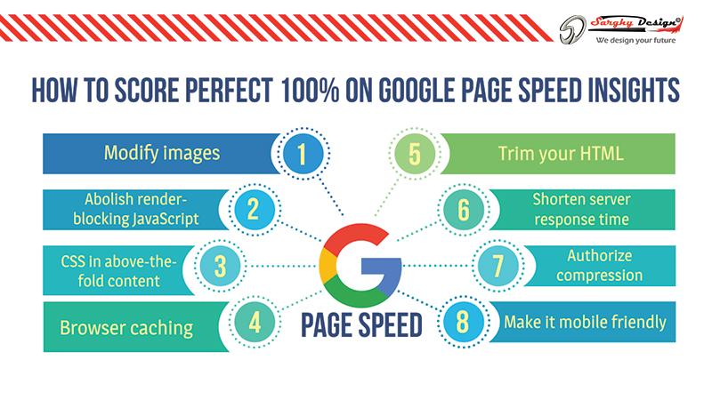 SEO-Optimizare-Google-Sarghy-Design-Optimizare-SEO-Servicii