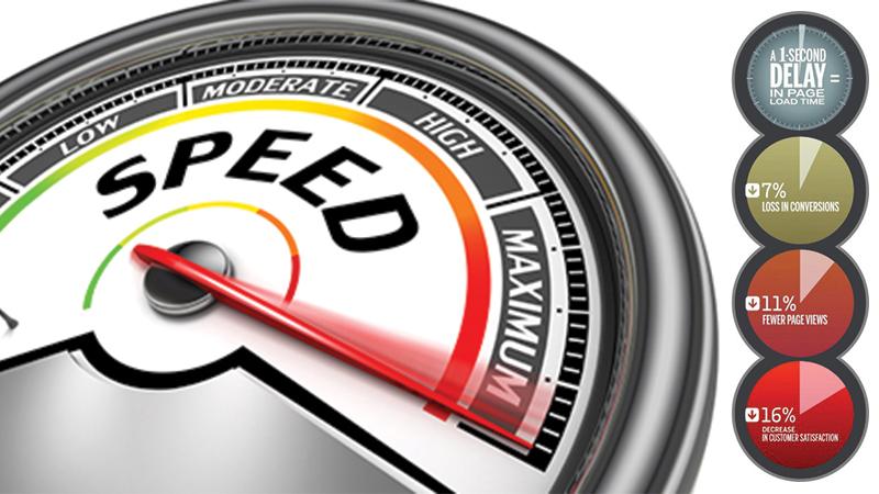 Viteza-incarcare-website-optimizare-viteza-de-incarcare-pagina-page-speed-sarghy-design
