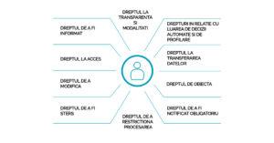 gdpr-romania-gdpr-2018-ANSPDCP-sarghy-design